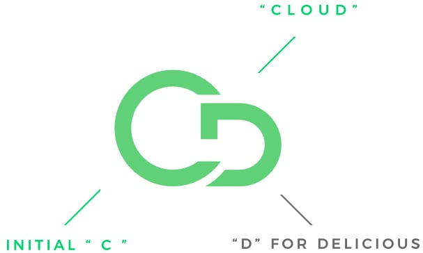 cloudelicious Logo CD